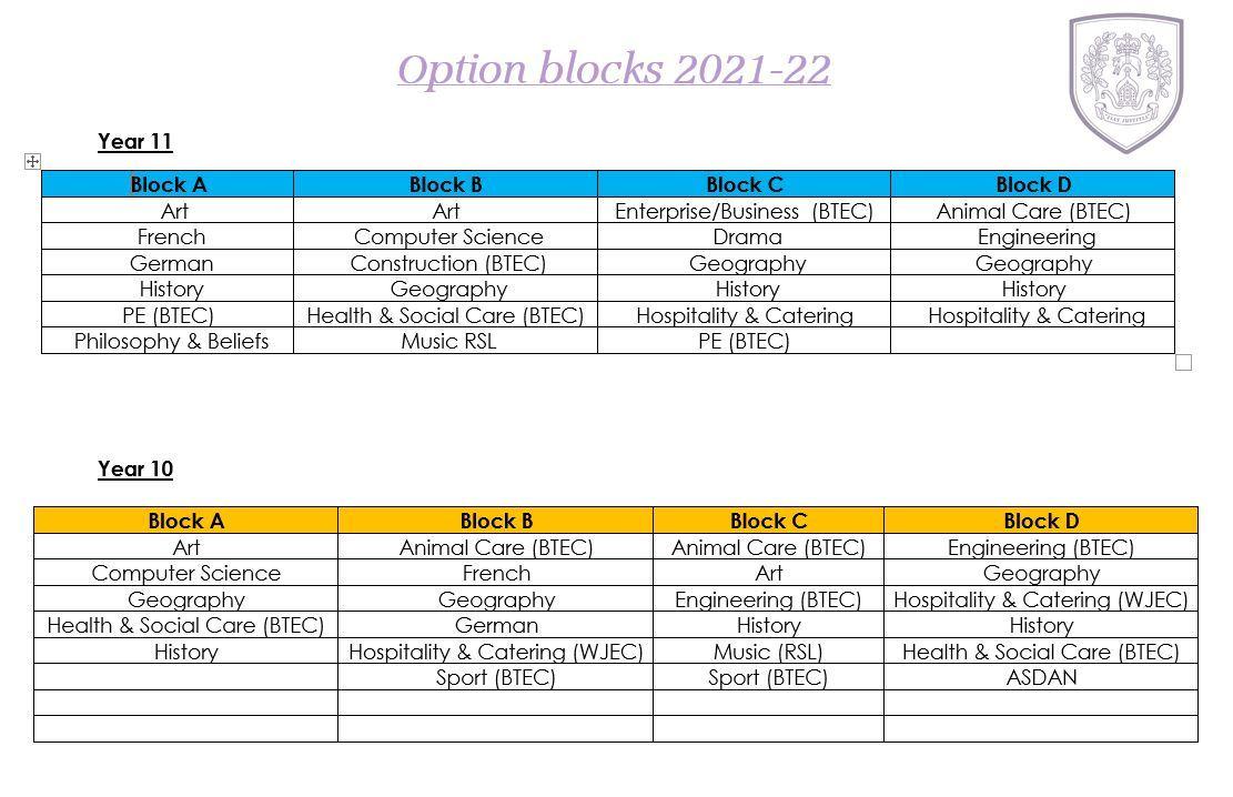 Option blocks 21-22